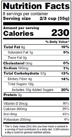 Updated Nutrition Facts