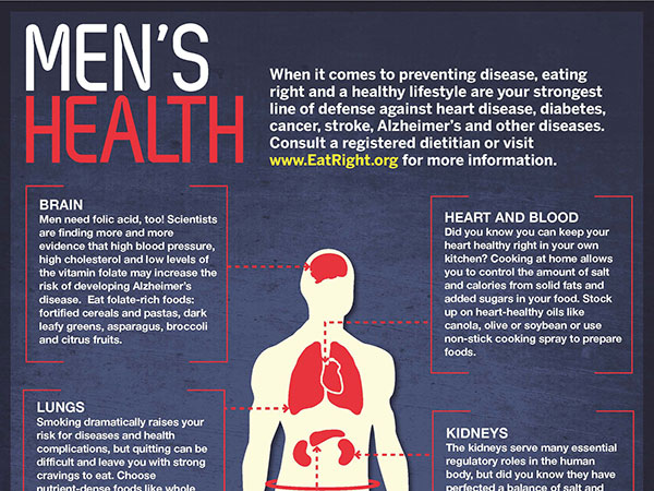 Cover of Mens Health Infographic