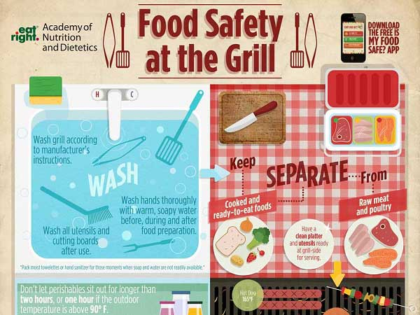 Food Safety at the Grill - Infographic