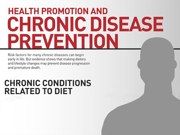 Chronic Disease Prevention Infographic