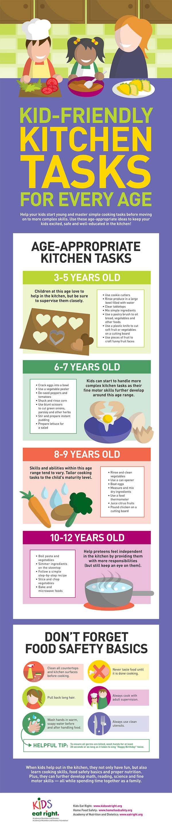 A smaller version of the Kid-friendly Kitchen Task infographic.