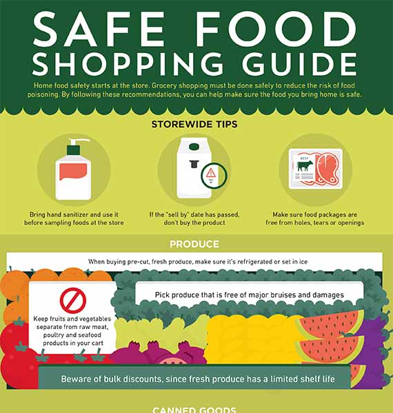 Safe Food Shopping Guide