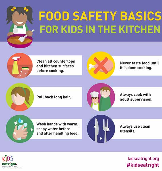 Kitchen Food Safety for Kids