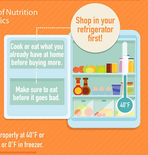 Refrigerator Food Tips