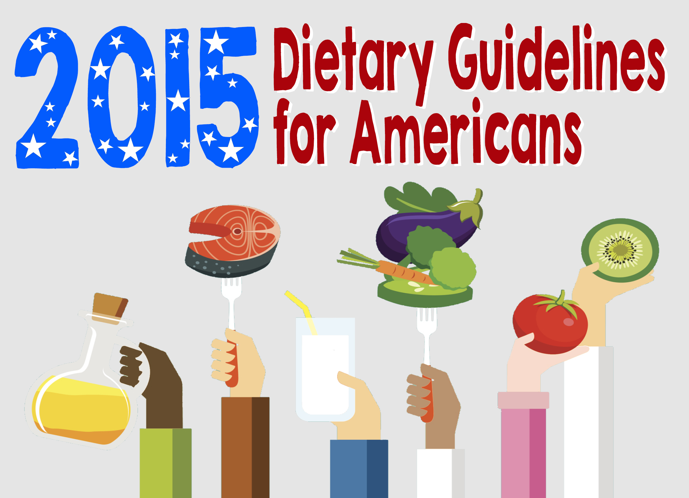 nutrition and dietary guidelines The american heart association's diet nutrition and calorie information based on scientific research and american heart association guidelines.